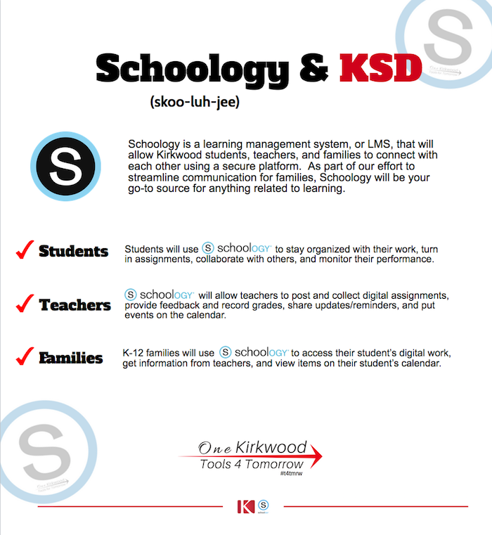 Schoology / Overview