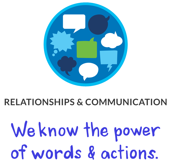 Relationships & Communication